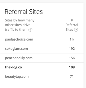 list of referral sites to The Klog