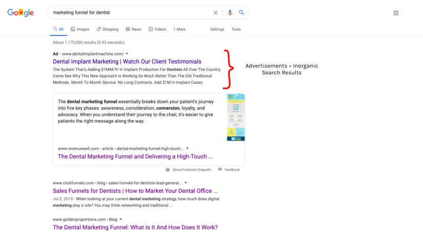 Google Inorganic Search Result
