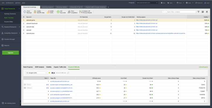Link Assistant Rank Tracker Top Free SERP Tools