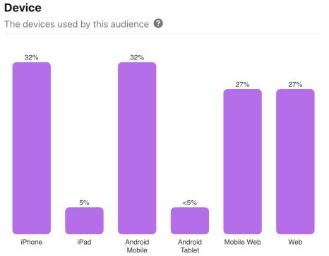 Pinterest Analytics Pinterest as a Marketing Tool