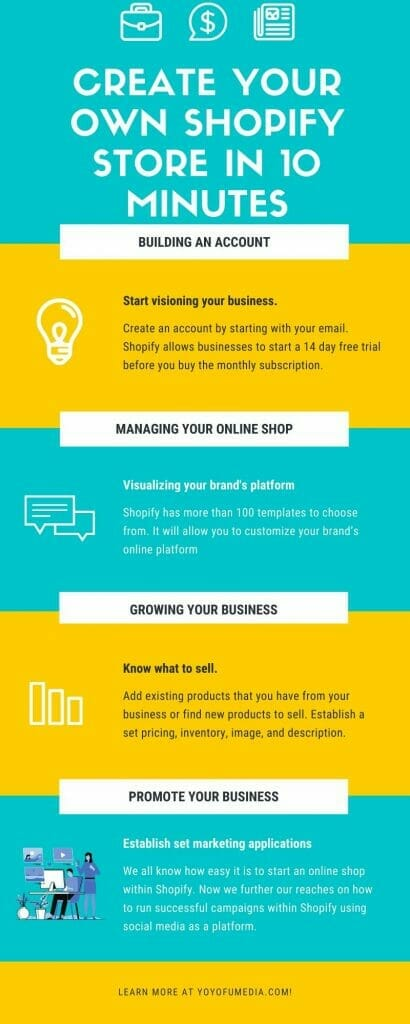 Creating Your Own Shopify Store in 10 minutes