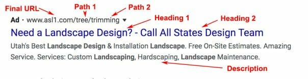 Example of Landscape Text Ads