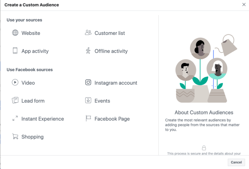Custom Audience for Facebook ads