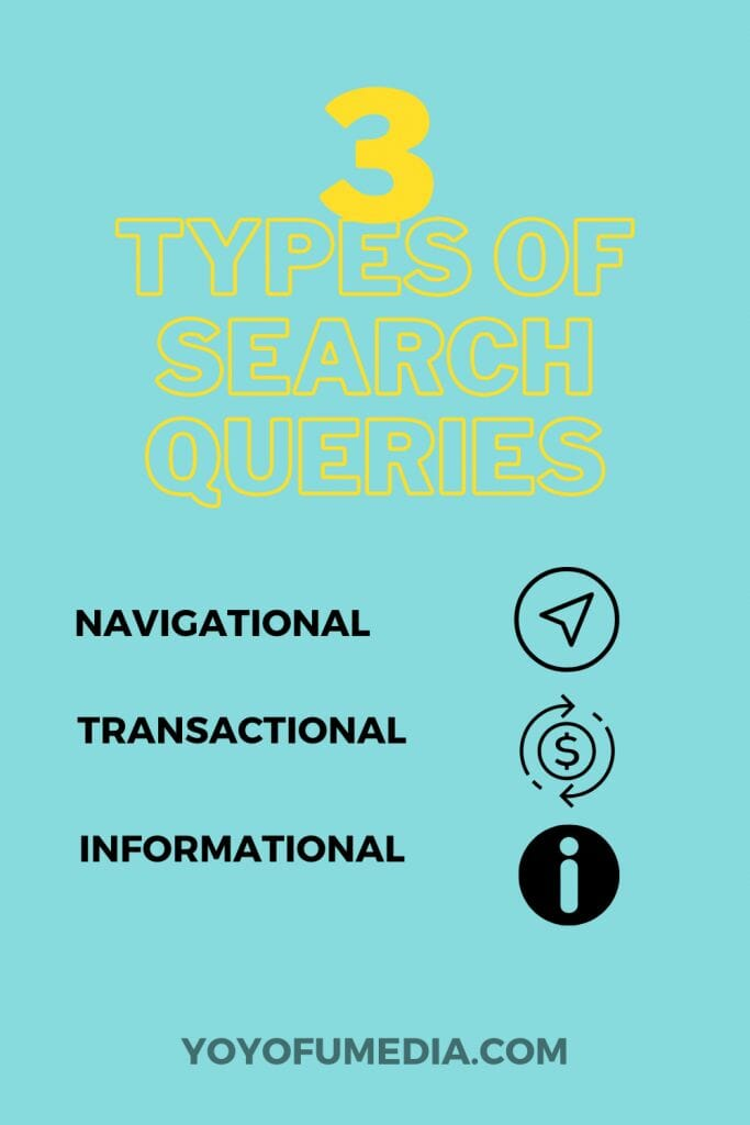 3 Types of Search Queries