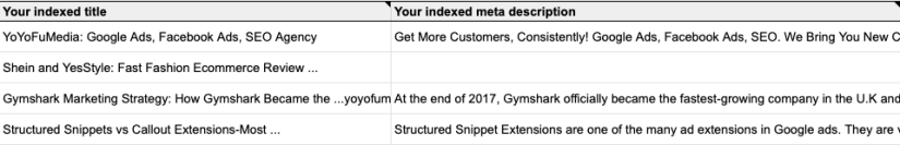 Indexed title and meta description