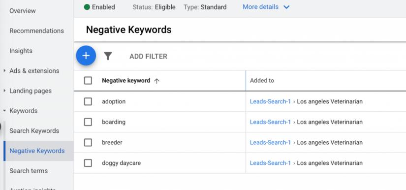 add negative keywords for google ads for veterinarians