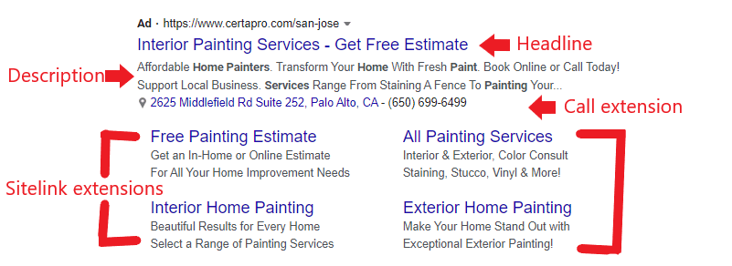 house painter ppc sample