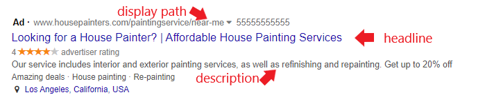structure of a google text ad