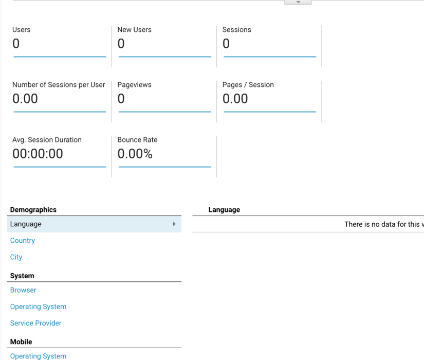 data you can see on the audience reports homepage