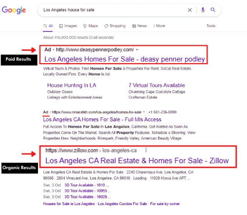Organic and Google Ads for Real Estate Agents-SERPS-Result